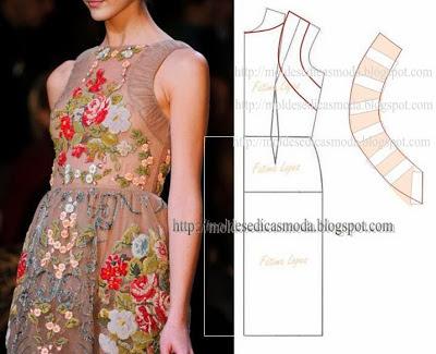 detalhes de modelagem vestuário feminino