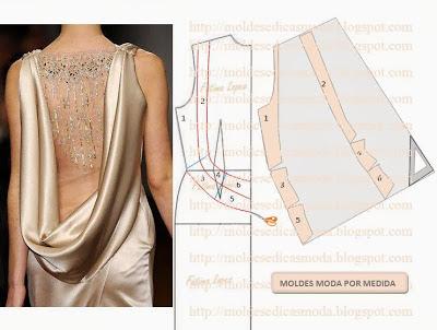 detalhes de modelação de roupa