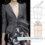 detalhes de modelação de blusa e casaco