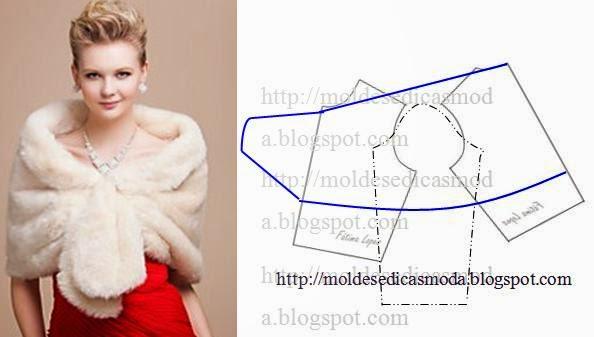 detalhes de modelação de modelos