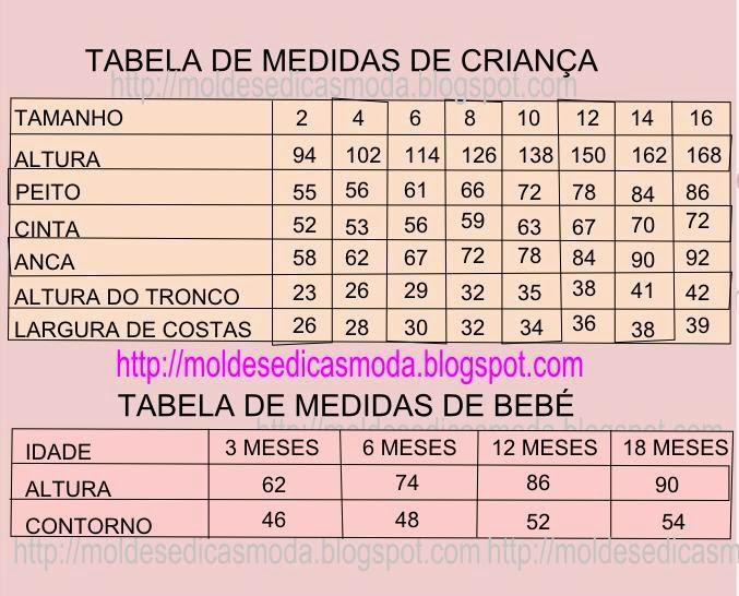 tabela de medidas anatómicas de criança